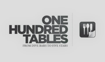 One Hundred Tables App